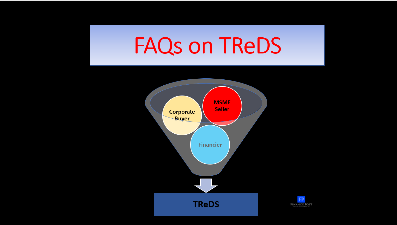 faqs on TReDS