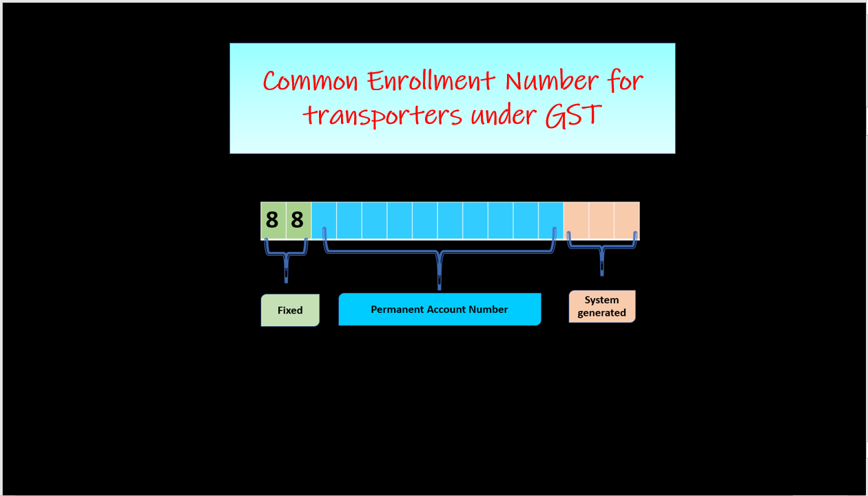 Common Enrollment Number for transporters under GST