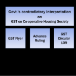 Govt.'s contradictory interpretation for GST on Co-operative Housing Society