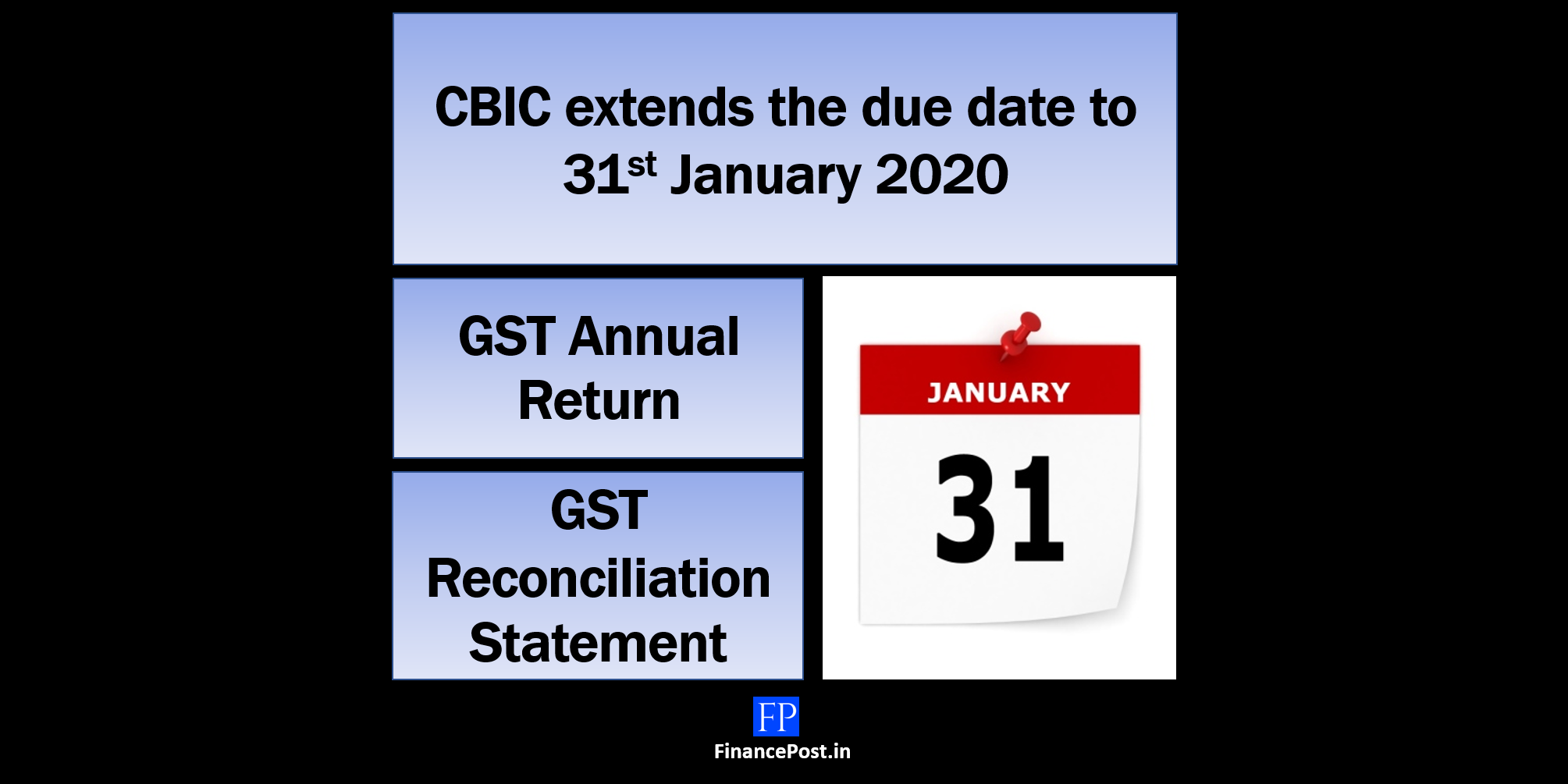 CBIC further extends the due date for GSTR 9 and GSTR 9C