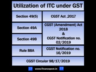 Utilization of ITC under GST
