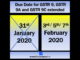 Due date for GST Annual Return & GST Audit extended