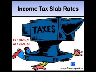 income tax slab rates