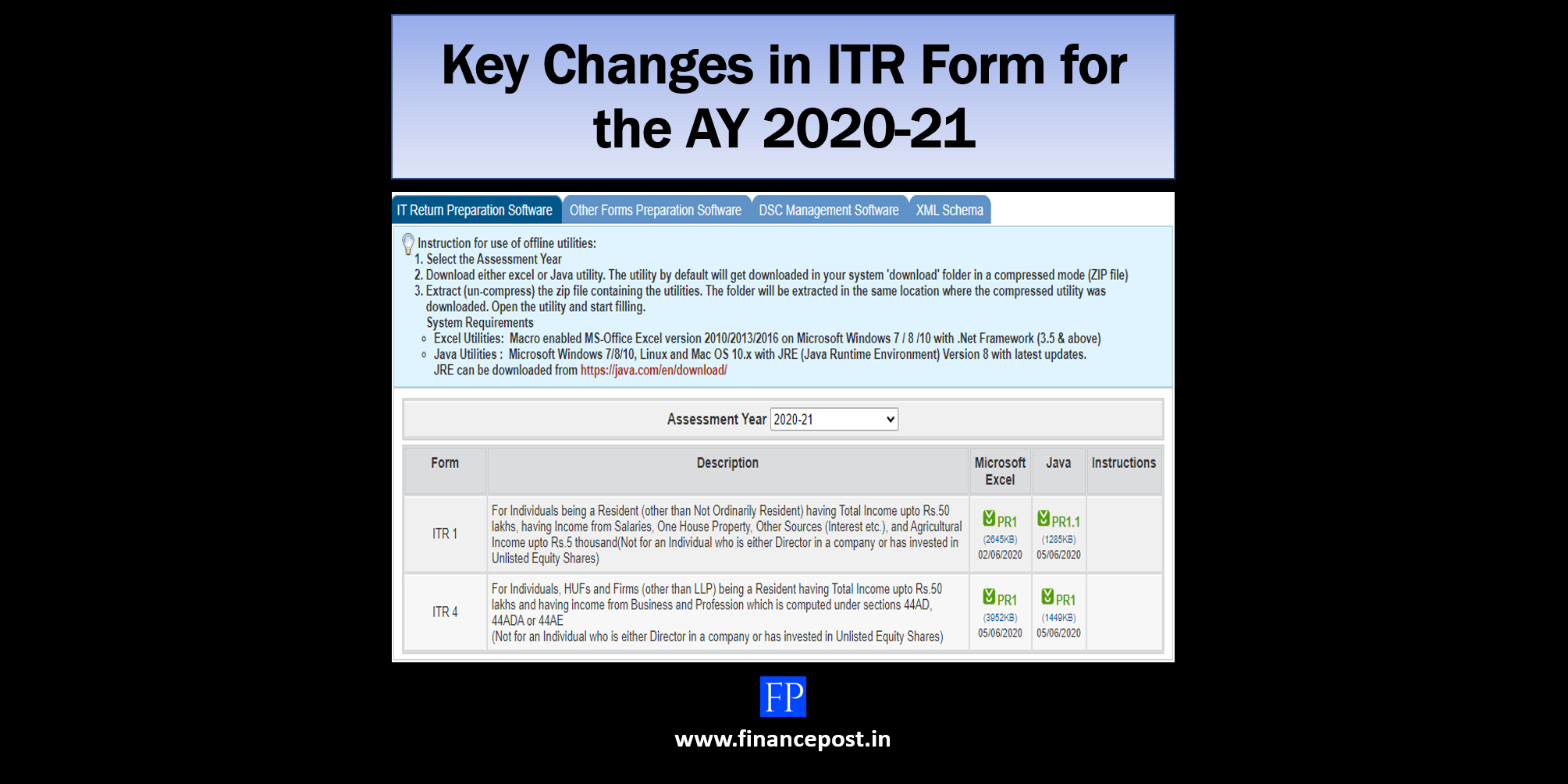 Key Changes in ITR Form for the AY 2020-21
