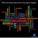 Why You Must Buy Term Insurance Today